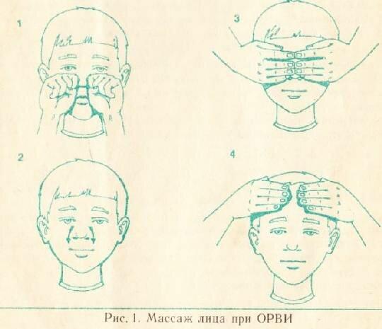 Массаж лица при лечении ОРВИ у детей