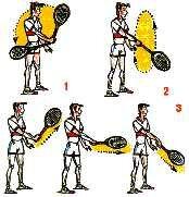 Упражнения для большого тенниса